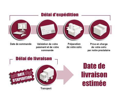 c44c0dbdf7ebc9 journal La Provence : boutique.laprovence.com - version mobile